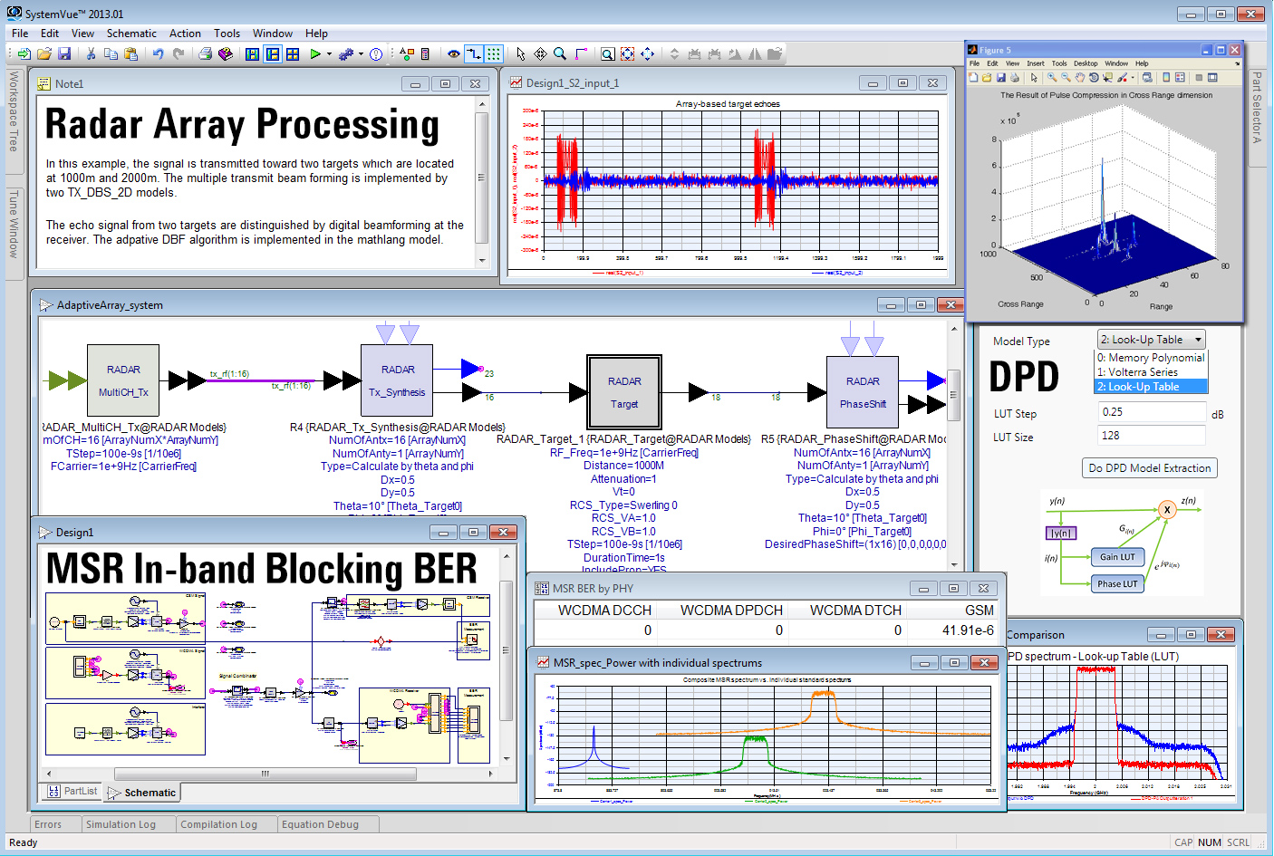 Последняя версия САПР Agilent Technologies SystemVue ускоряет проектирование MIMO РЛС и LTE-устройств