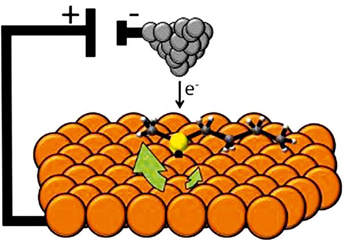 Учёные создали электродвигатель из одной молекулы