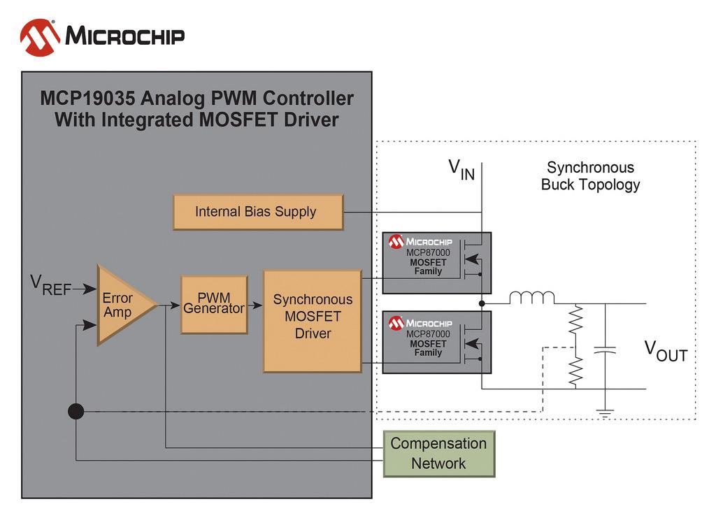 Высоковольтный быстродействующий ШИМ-контроллер понижающего преобразования мощности с интегрированным драйвером MOSFET и семейство силовых MOSFET