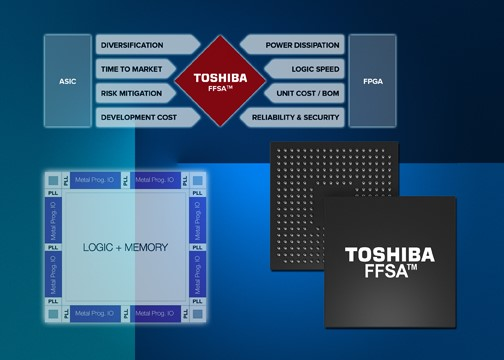 Toshiba начала производство микросхем FFSATM