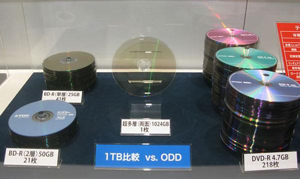 TDK представила оптический диск ёмкостью 1 Тбайт