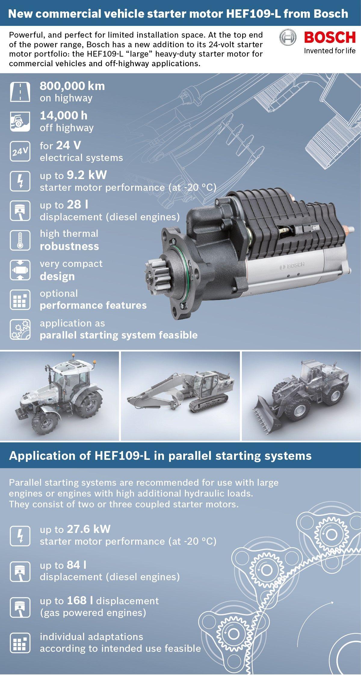 Новый стартер Bosch HEF109-L для коммерческого транспорта