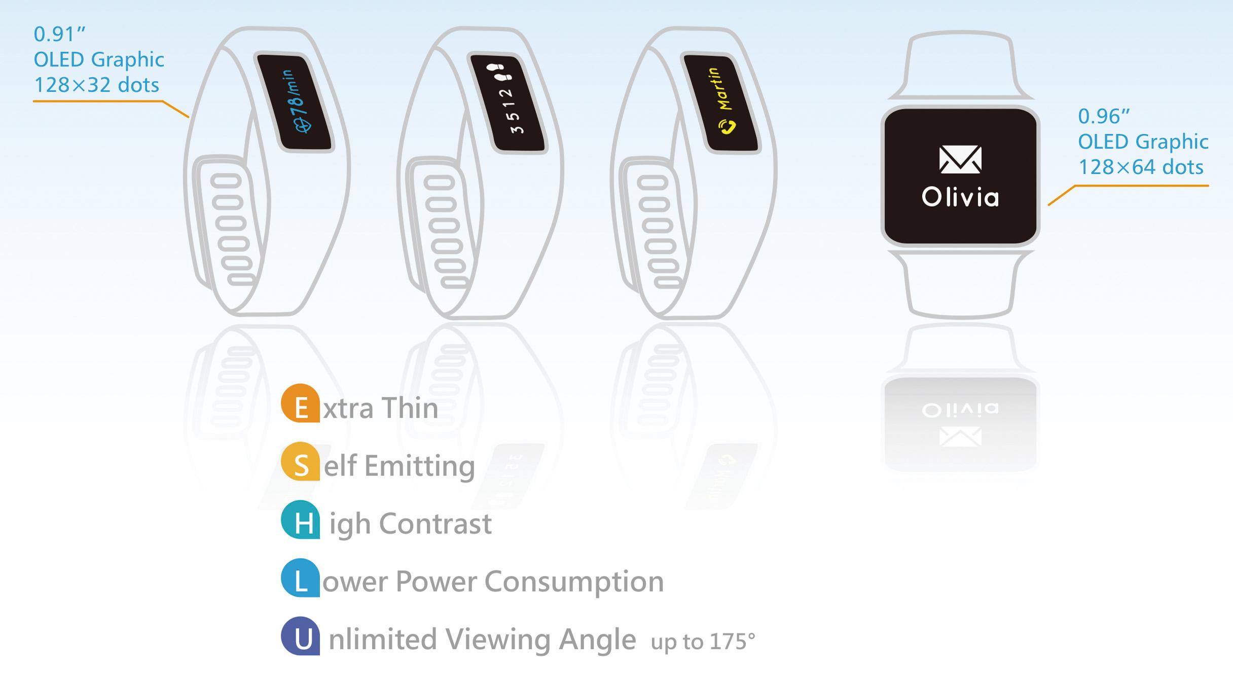Графические OLED-дисплеи рекомендуемые для носимых устройств