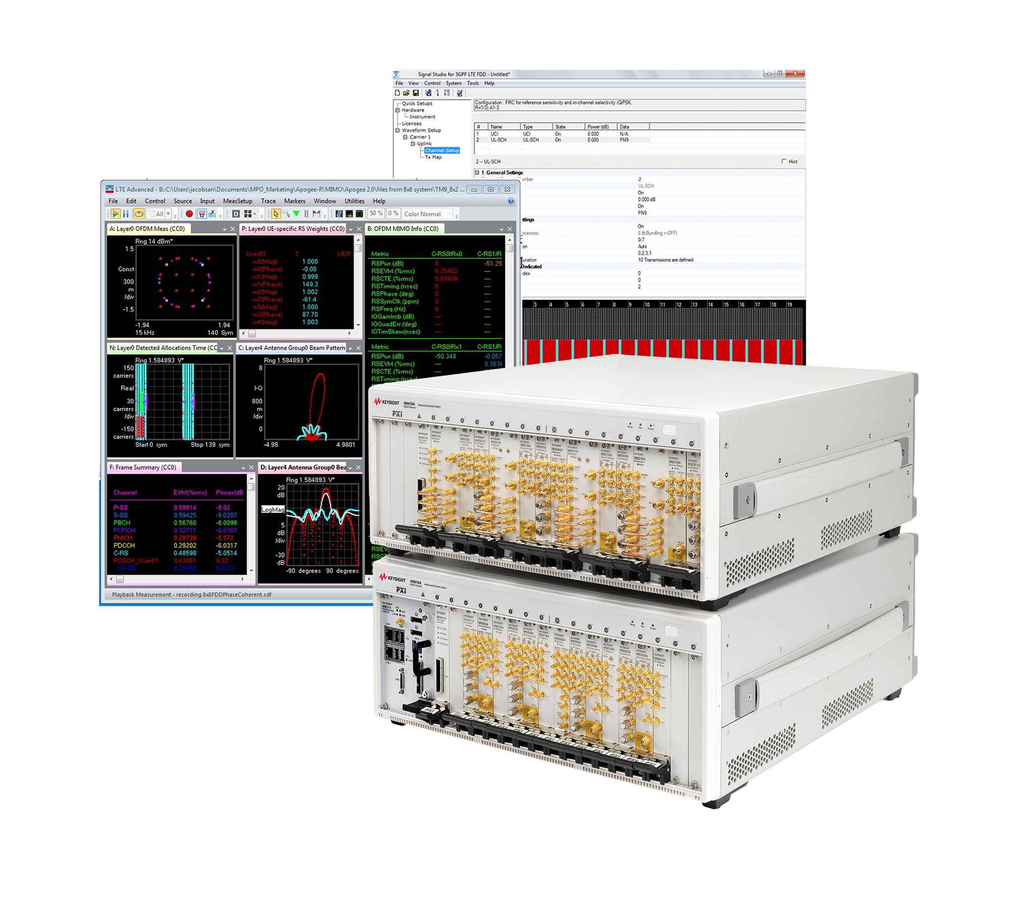 Многоканальные фазо-когерентные конфигурации анализатора и генератора сигналов следующего поколения