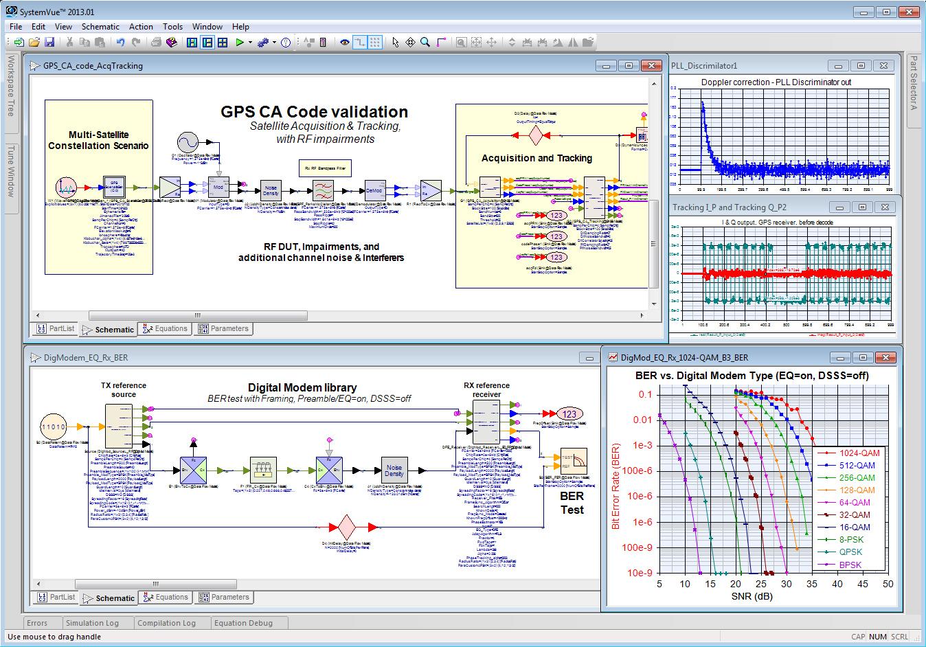 Средства проектирования системного уровня для спутниковой связи и навигации