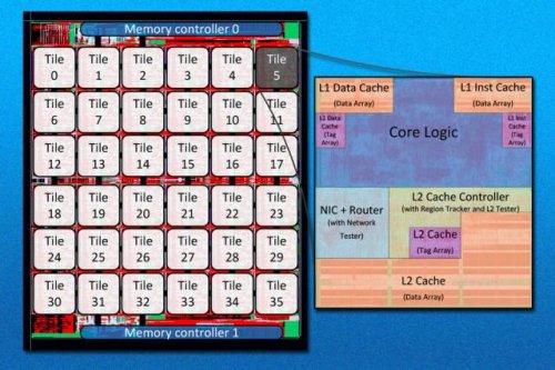 Первый экспериментальный 36-ядерный чип с архитектурой «Сеть-на-чипе»