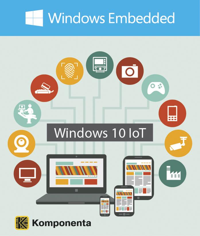 Встречайте Windows 10 IoT