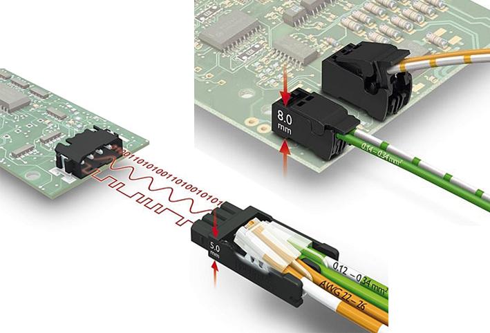 Разъёмы PTPM и клеммы PTQ для Ethernet приложений