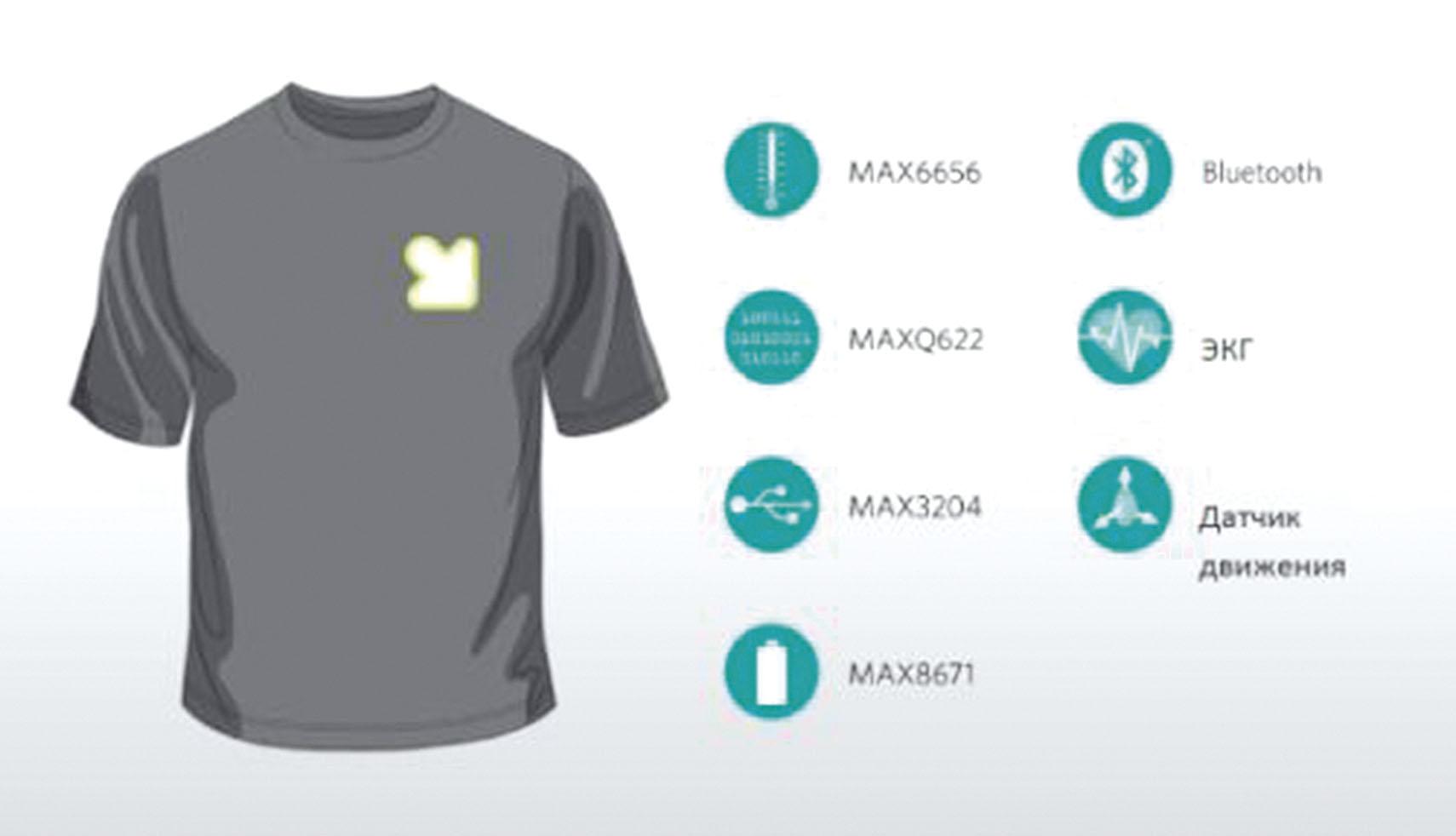 Одежда для мониторинга жизненных показателей человека