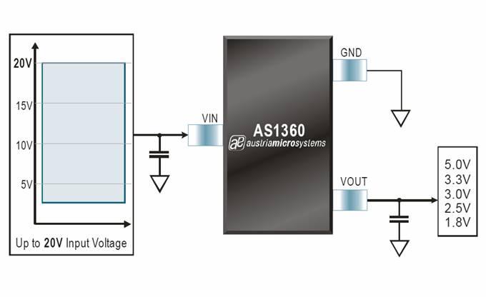 Линейный стабилизатор напряжения AS1360 с низким током потребления