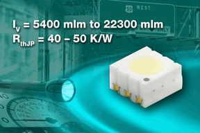 Светодиоды тёпло-белого свечения с 1800...7100 мкд