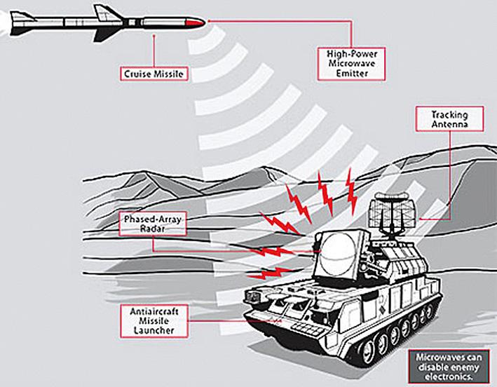 Raytheon ведёт разработку боеголовок, поражающих электронику цели