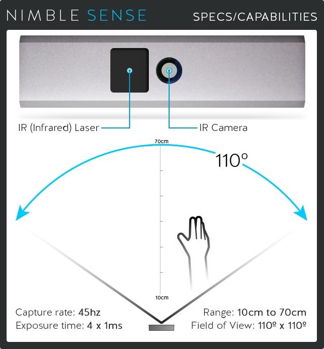 Oculus Rift: управлять виртуальным миром при помощи рук