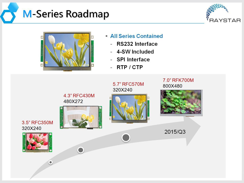 TFT-модули серии M упрощают встраивание цветных дисплеев в систему