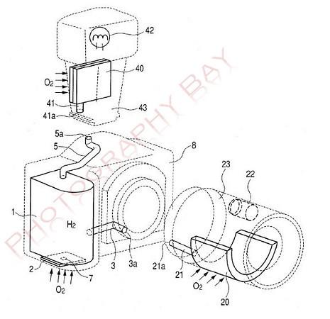Canon запатентовала DSLR-камеру с топливным элементом