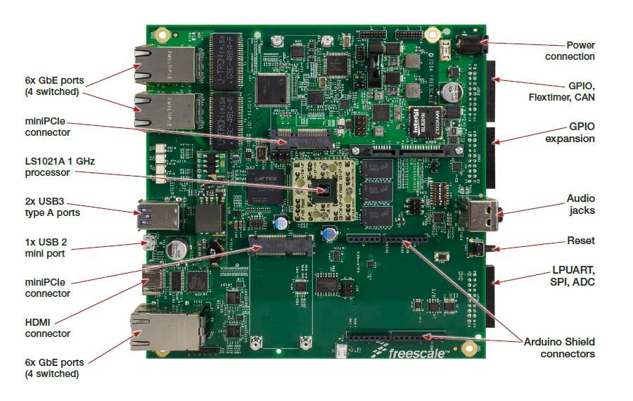 LS1021A-IoT – пример разработки сетевого шлюза для «Интернета вещей»
