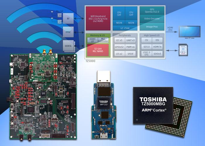 Пусковой набор TZ5000 App Lite™ для разработки веб-приложений от Toshiba