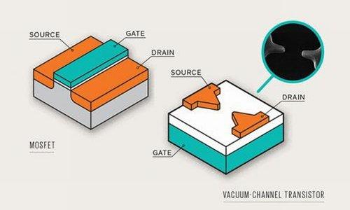 Полевой транзистор скрестили с вакуумной электронной лампой