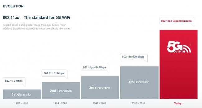 «Системы беспроводной связи 5G: от идей к реальности»