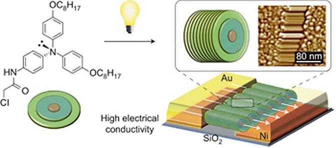 Пластиковые нанопроводники как альтернатива углеродным нанотрубкам
