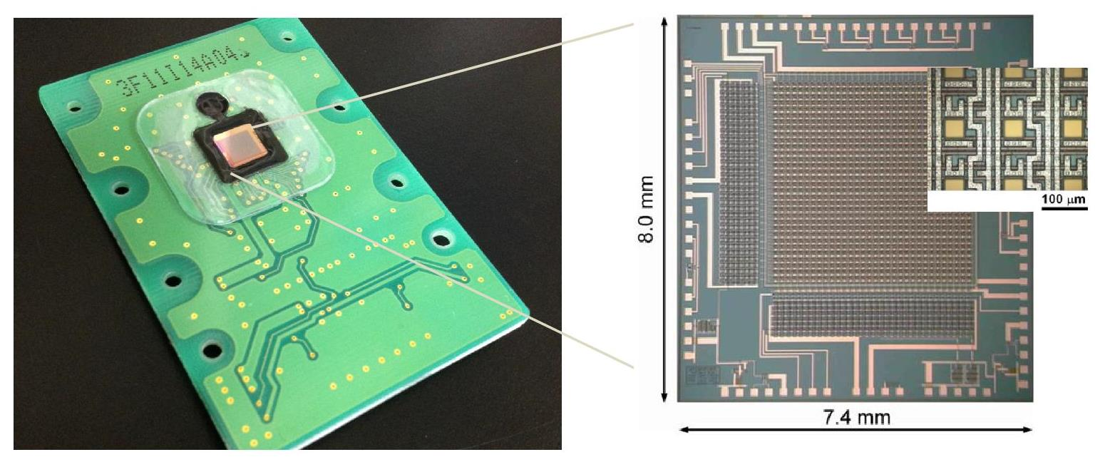 Инновационный полупроводниковый датчик для анализа крови на ранней стадии диагностики
