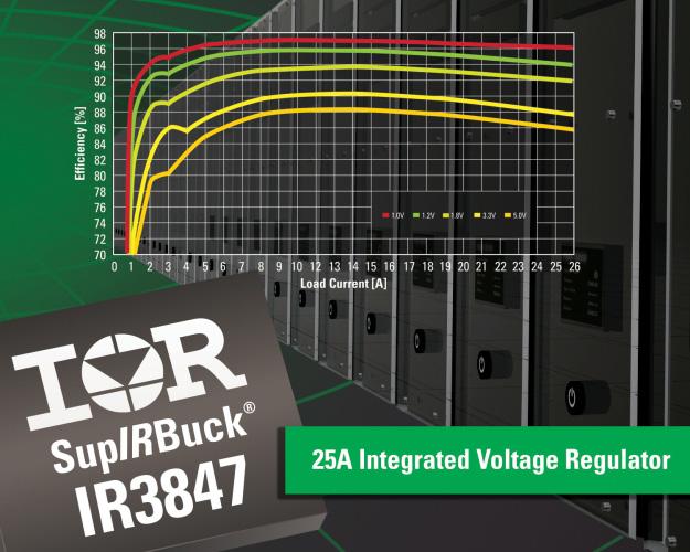 IR3847 SupIRBuck® получил две награды «Продукт года»