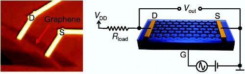 Графен меняет принципы построения электронных схем