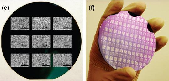 Тонкоплёночные транзисторы дисплеев переходят на нанотрубки