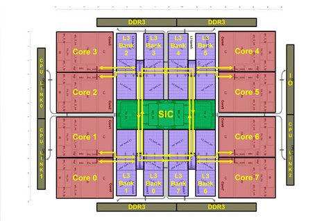 Новый 8-ядерный микропроцессор Эльбрус-8С