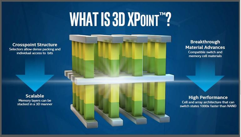 Новая технология Intel в тысячу раз быстрее флеш-памяти