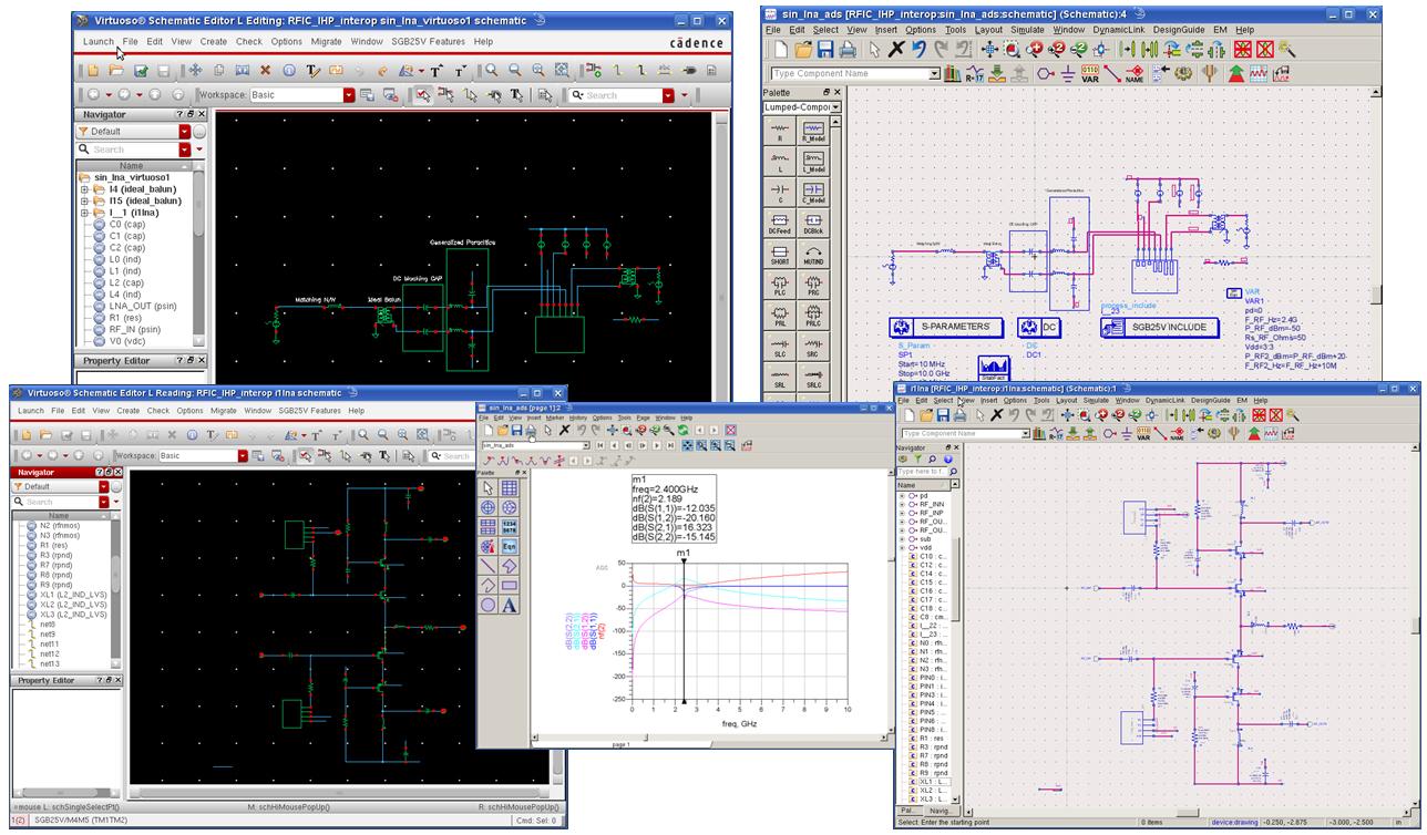 Улучшена совместимость проектов кремниевых радиочастотных ИС в новой версии САПР Advanced Design System