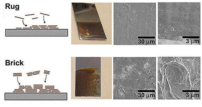 Листы графена могут эффективно отталкивать или притягивать воду