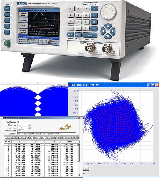Программное обеспечение Modular для серии генераторов сигналов произвольной формы Wonder Wave (Израиль)