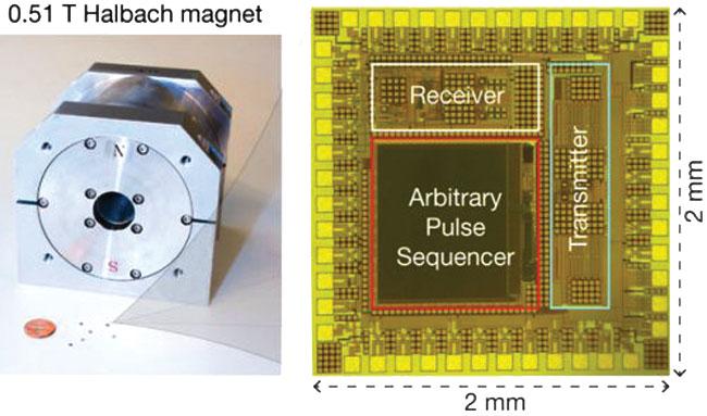 Создана самая маленькая в мире система ядерной магнитно-резонансной спектроскопии