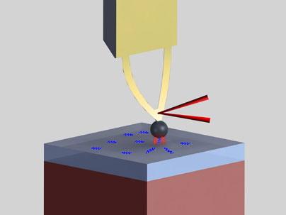 Закон Планка опровергнут на наноуровне