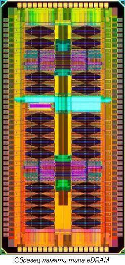 eDRAM ускорит процессоры в два раза