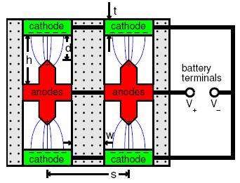 Цифровые квантовые батареи – «квантовый прыжок» в хранении энергии