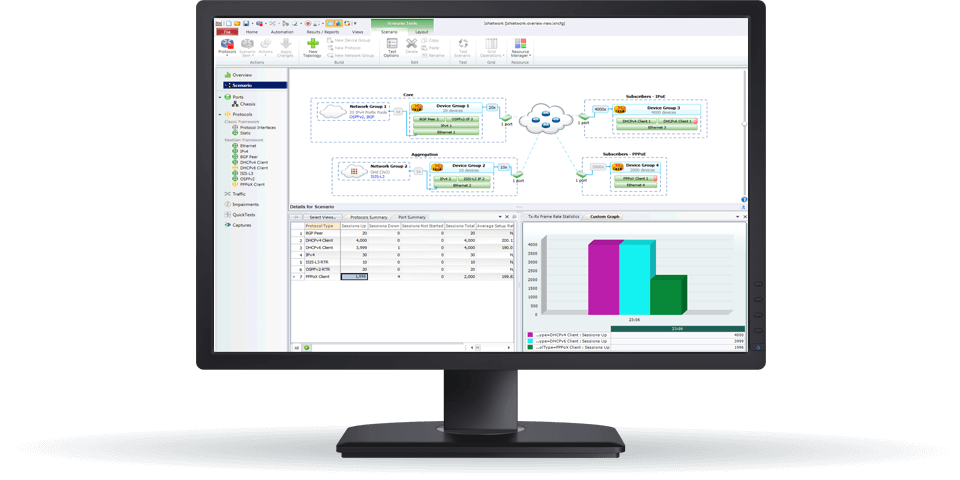 Ixia помогает партнёрам VMware NSX ускорить тестирование и сократить время сертификации