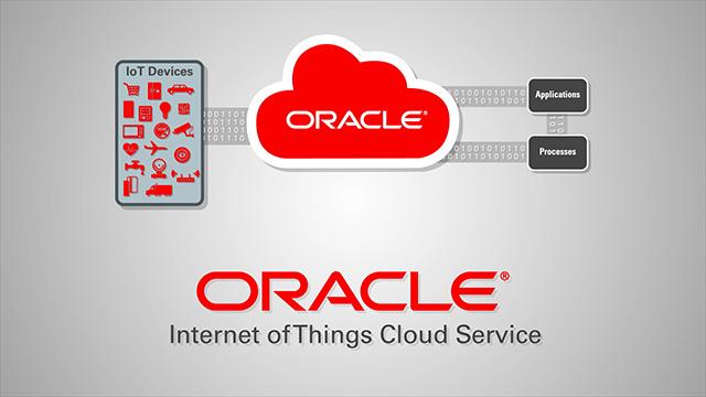 В сервисы Oracle IoT Cloud добавлены новые «умные» функции Индустрии 4.0