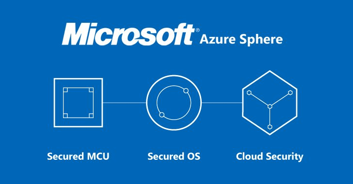 Microsoft построила IoT-платформу Azure Sphere на Linux