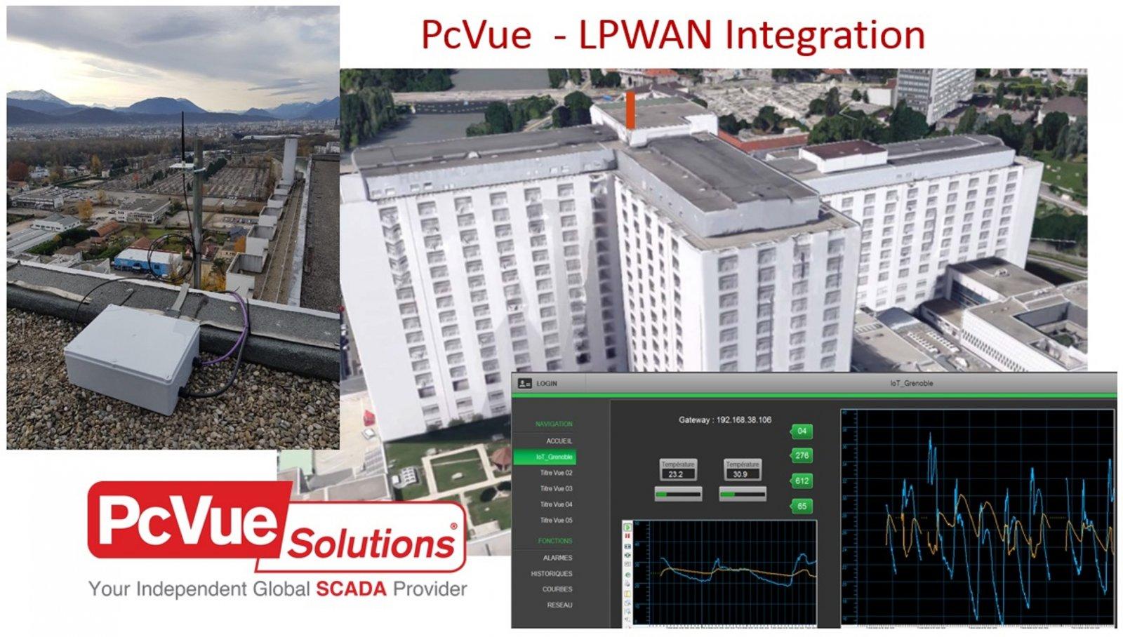 Решение для автоматизированной системы управления зданиями больницы Университета Гренобля