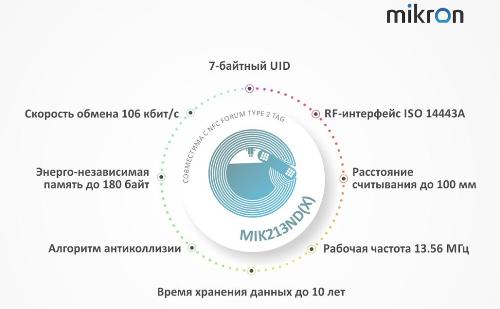 Микросхема «Микрона» для NFC-меток получила статус продукции отечественного производства первого уровня