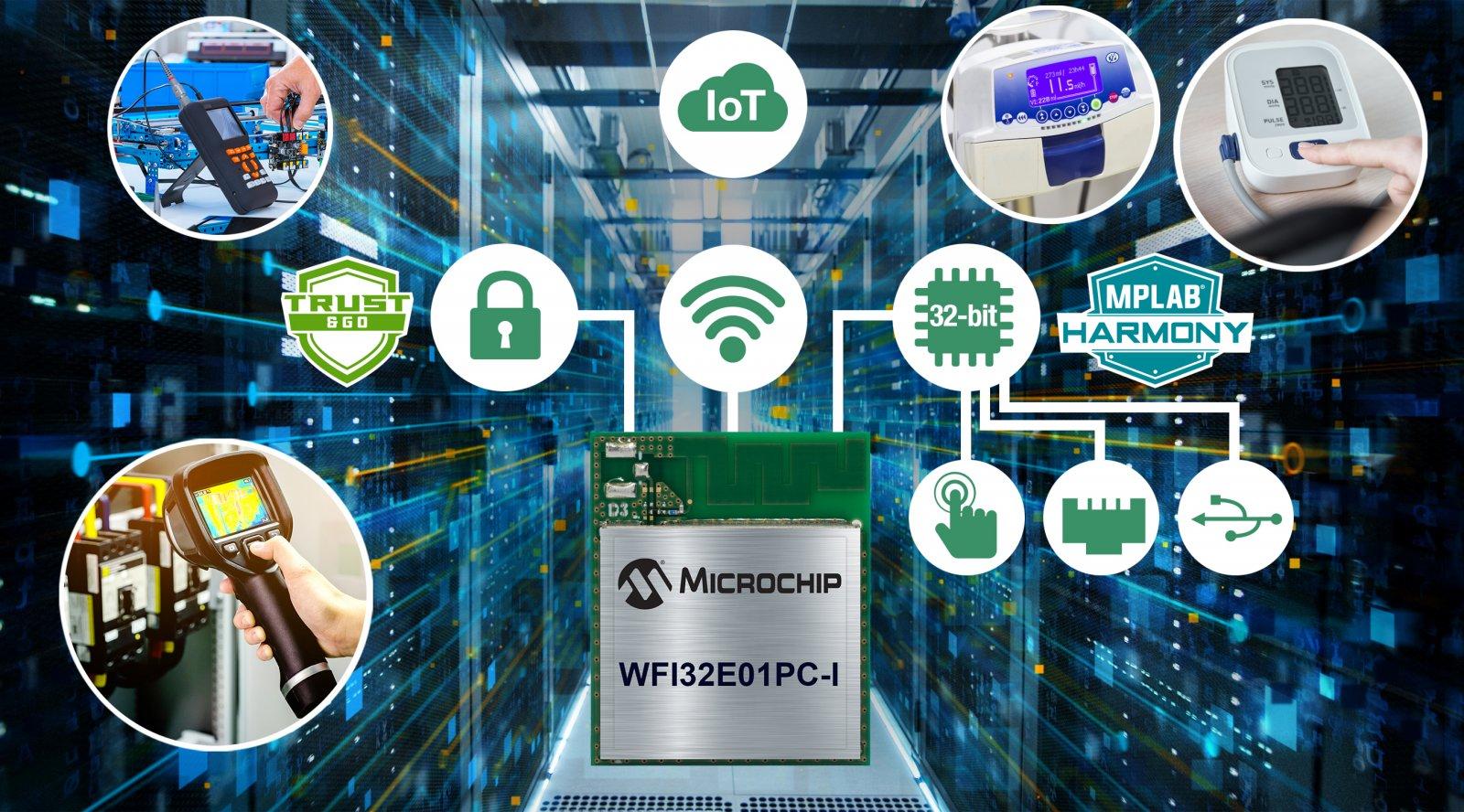 Первый 32-бит микроконтроллерный Wi-Fi®-модуль Trust&GO от Microchip с передовой периферией